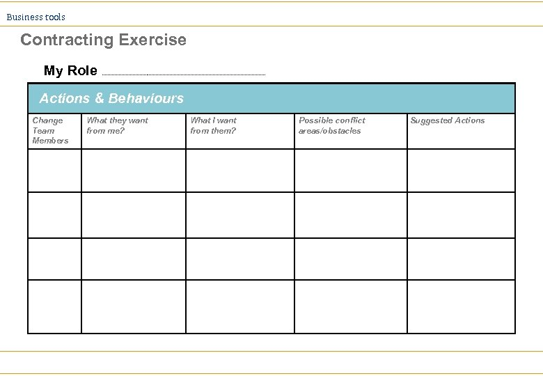 Business tools Contracting Exercise My Role Actions & Behaviours Change Team Members What they