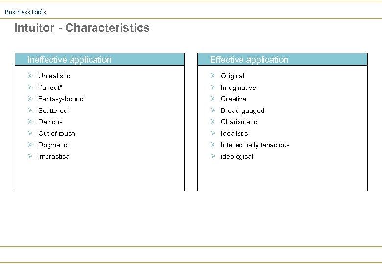Business tools Intuitor - Characteristics Ineffective application Effective application Ø Unrealistic Ø Original Ø