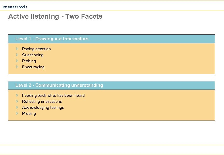 Business tools Active listening - Two Facets Level 1 - Drawing out information Ø