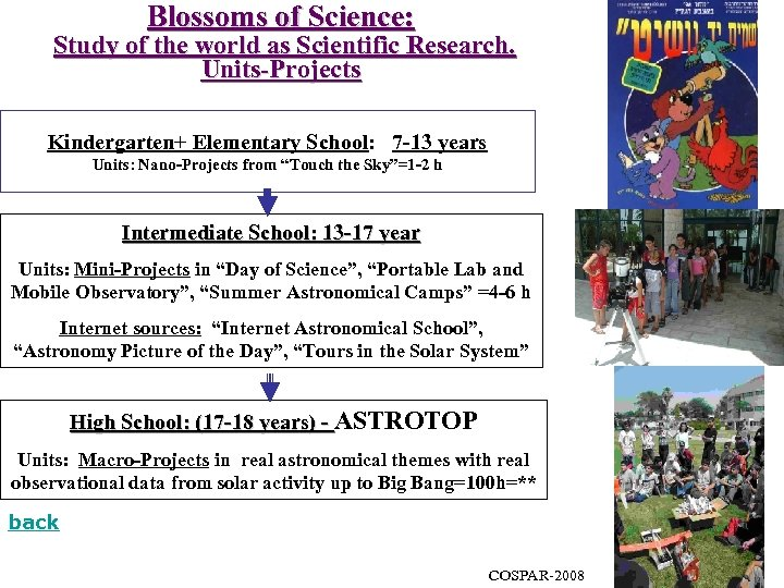 Blossoms of Science: Study of the world as Scientific Research. Units-Projects Kindergarten+ Elementary School: