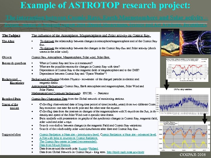Example of ASTROTOP research project: The interaction between Cosmic Rays, Earth Magnetosphere and Solar