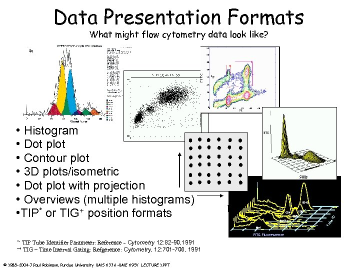 Data Presentation Formats What might flow cytometry data look like? • Histogram • Dot