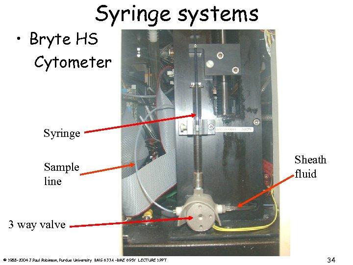 Syringe systems • Bryte HS Cytometer Syringe Sample line Sheath fluid 3 way valve