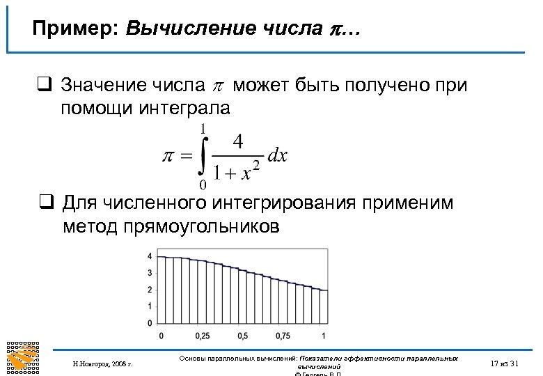 Пример: Вычисление числа … q Значение числа может быть получено при помощи интеграла q