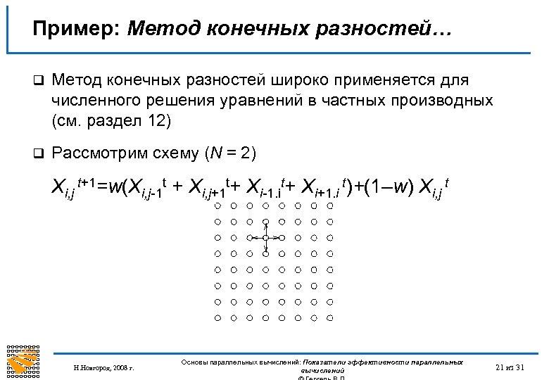 Пример: Метод конечных разностей… q Метод конечных разностей широко применяется для численного решения уравнений