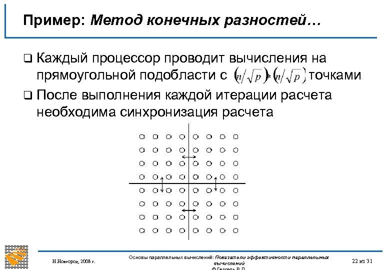Пример: Метод конечных разностей… q Каждый процессор проводит вычисления на прямоугольной подобласти с точками
