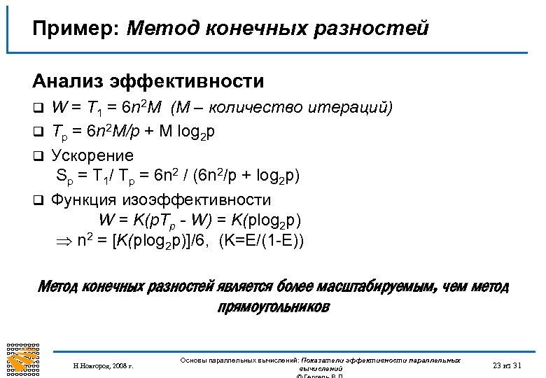 Пример: Метод конечных разностей Анализ эффективности W = T 1 = 6 n 2