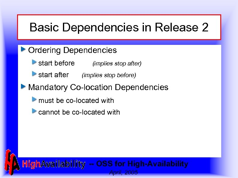Basic Dependencies in Release 2 Ordering Dependencies start before start after (implies stop after)