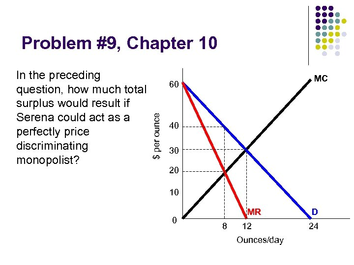 Problem #9, Chapter 10 MC 60 $ per ounce In the preceding question, how