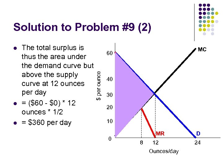 Solution to Problem #9 (2) l l The total surplus is thus the area