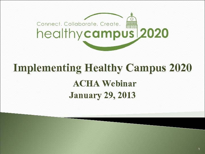 Implementing Healthy Campus 2020 ACHA Webinar January 29, 2013 1