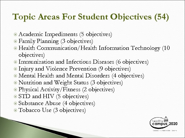 Topic Areas For Student Objectives (54) Academic Impediments (5 objectives) Family Planning (3 objectives)