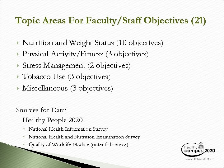 Topic Areas For Faculty/Staff Objectives (21) Nutrition and Weight Status (10 objectives) Physical Activity/Fitness