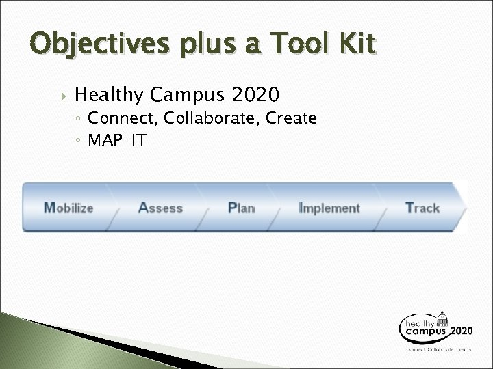Objectives plus a Tool Kit Healthy Campus 2020 ◦ Connect, Collaborate, Create ◦ MAP-IT
