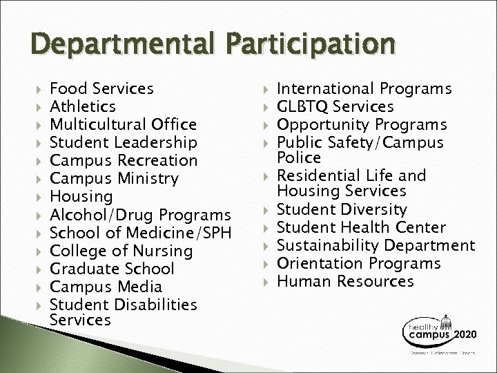 Departmental Participation Food Services Athletics Multicultural Office Student Leadership Campus Recreation Campus Ministry Housing