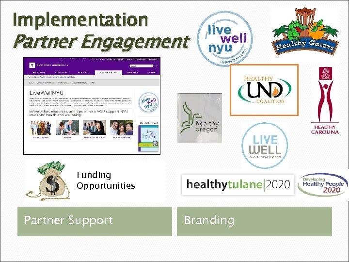 Implementation Partner Engagement Funding Opportunities Partner Support Branding