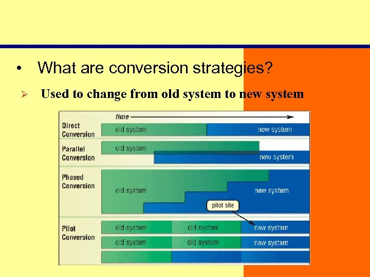 • What are conversion strategies? Ø Used to change from old system to