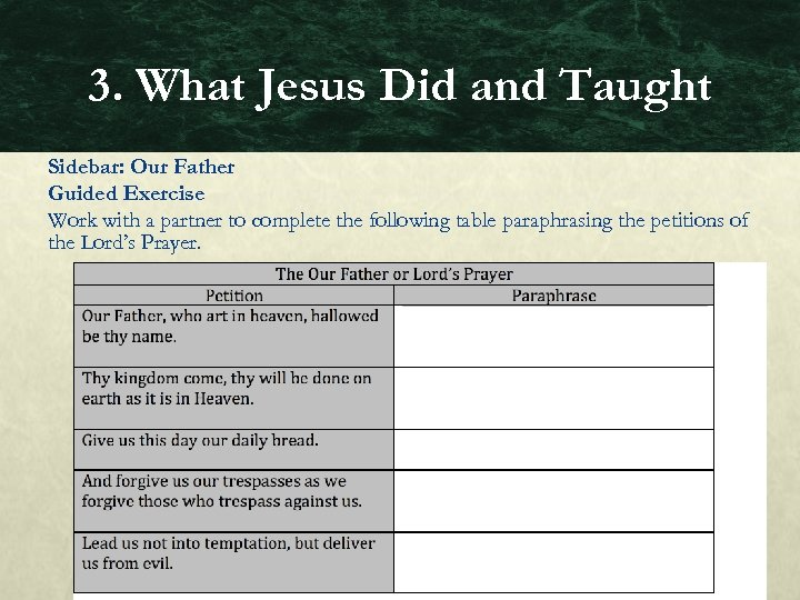 3. What Jesus Did and Taught Sidebar: Our Father Guided Exercise Work with a