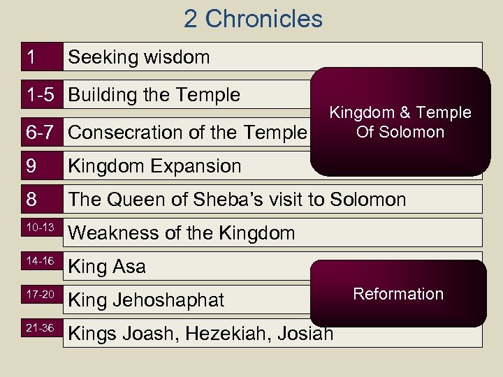 2 Chronicles 1 Seeking wisdom 1 -5 Building the Temple 6 -7 Consecration of