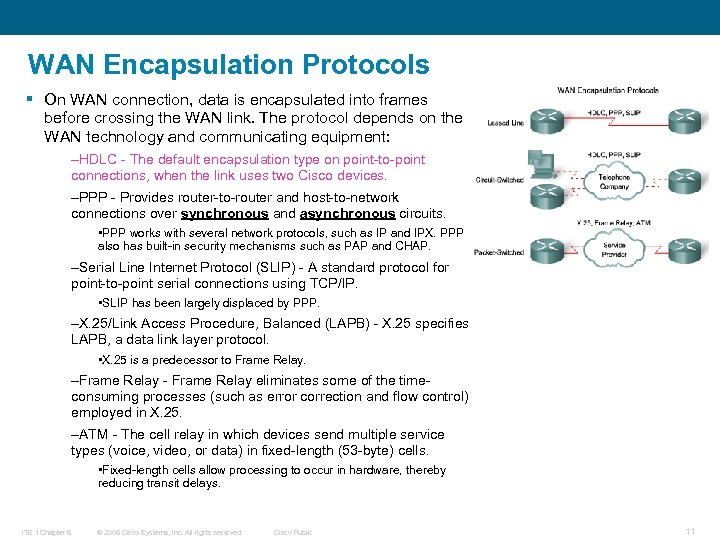 WAN Encapsulation Protocols § On WAN connection, data is encapsulated into frames before crossing