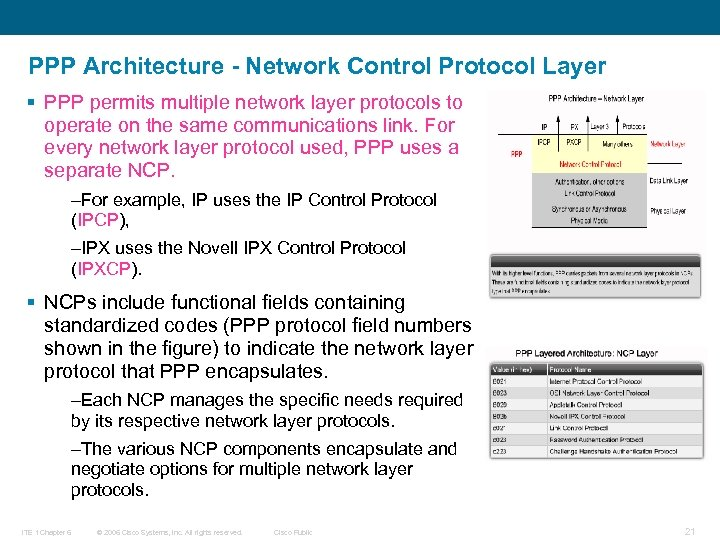 PPP Architecture - Network Control Protocol Layer § PPP permits multiple network layer protocols