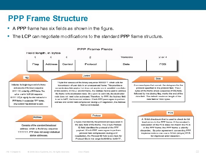 PPP Frame Structure § A PPP frame has six fields as shown in the