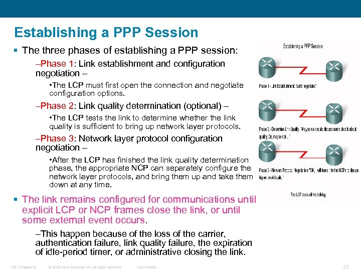 Establishing a PPP Session § The three phases of establishing a PPP session: –Phase