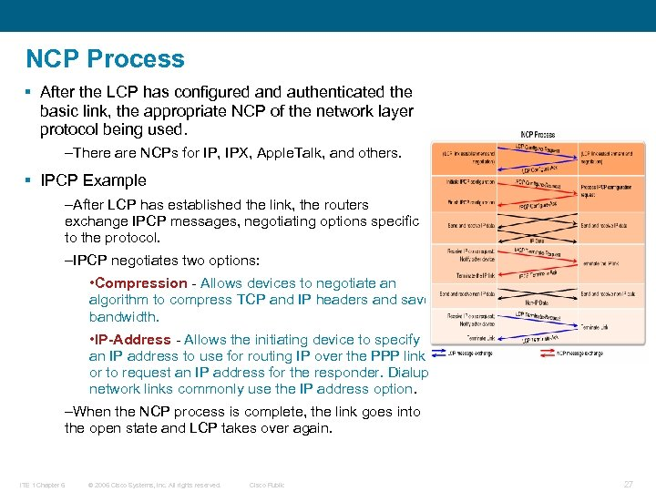 NCP Process § After the LCP has configured and authenticated the basic link, the