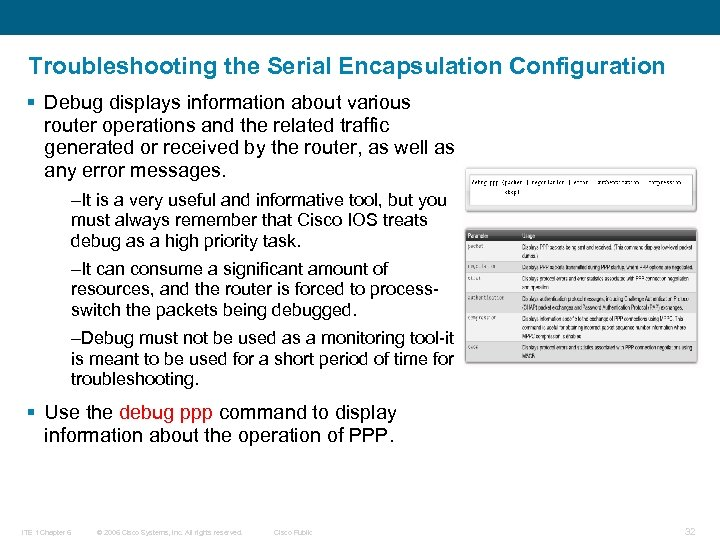 Troubleshooting the Serial Encapsulation Configuration § Debug displays information about various router operations and