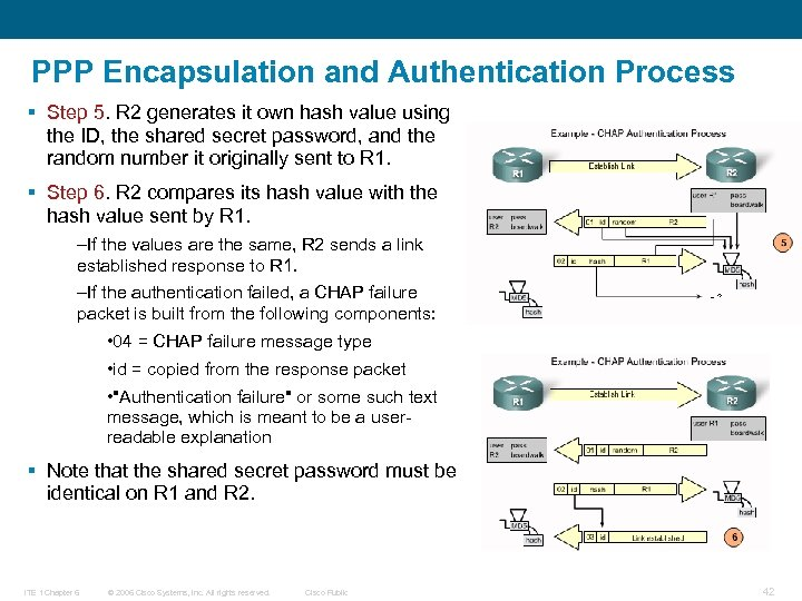 PPP Encapsulation and Authentication Process § Step 5. R 2 generates it own hash