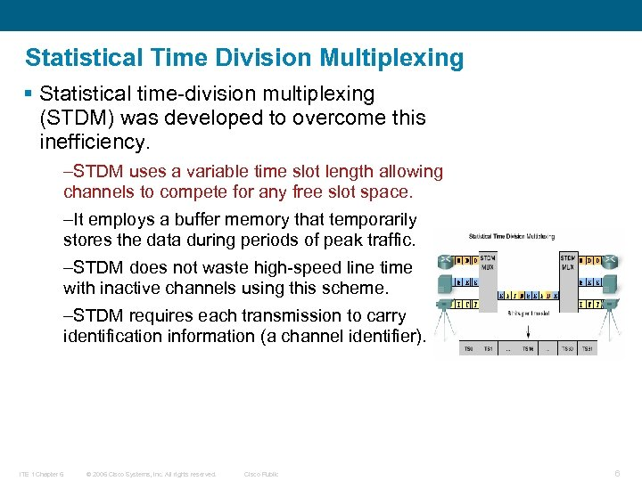 Statistical Time Division Multiplexing § Statistical time-division multiplexing (STDM) was developed to overcome this