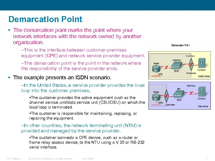 Demarcation Point § The demarcation point marks the point where your network interfaces with