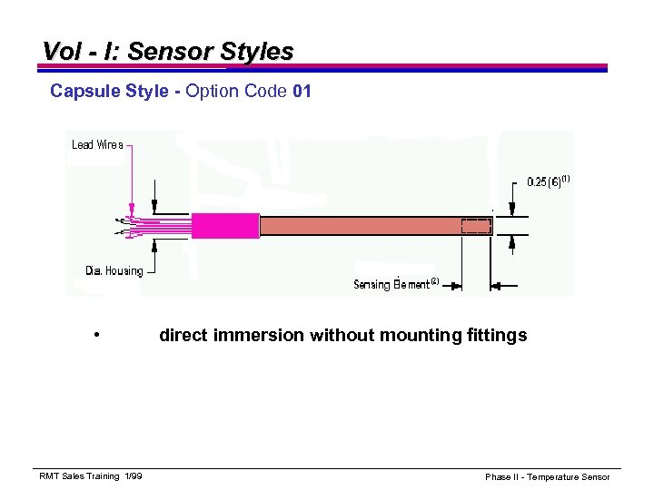 Vol - I: Sensor Styles Capsule Style - Option Code 01 • RMT Sales