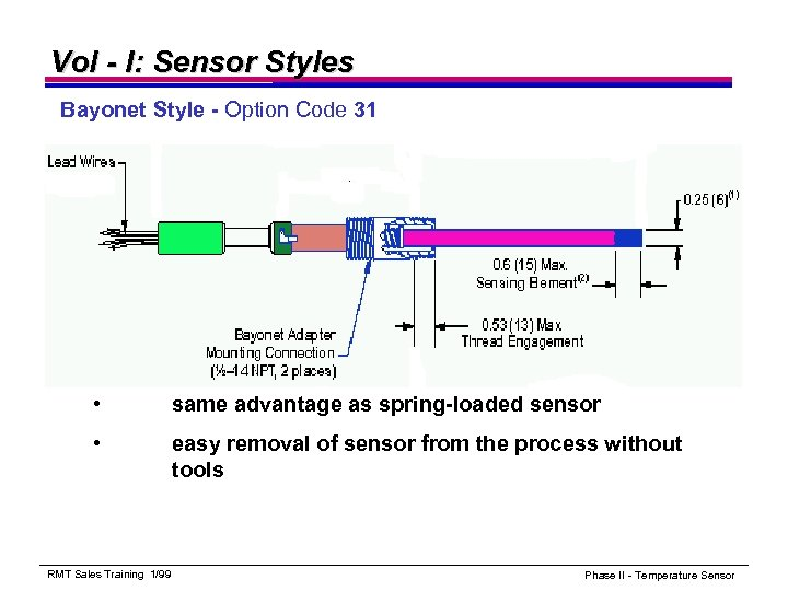 Vol - I: Sensor Styles Bayonet Style - Option Code 31 • same advantage