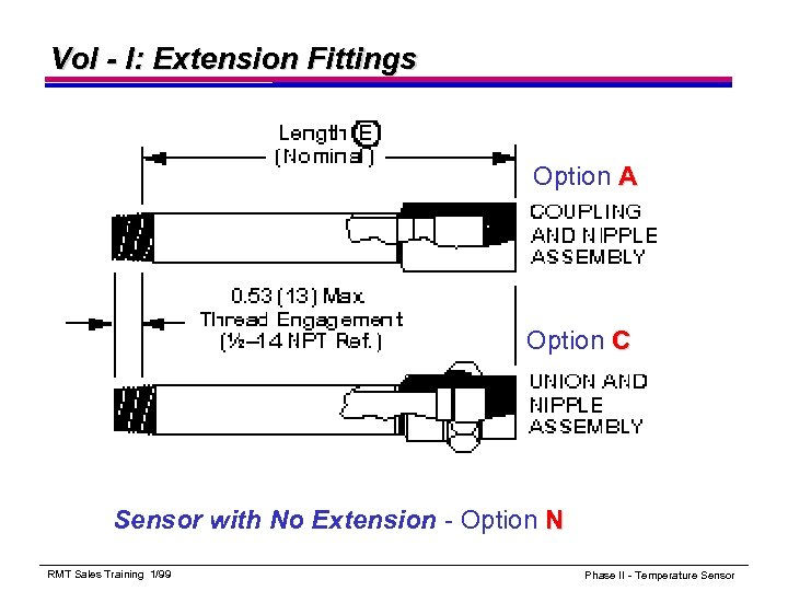 Vol - I: Extension Fittings Option A Option C Sensor with No Extension -