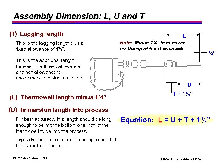 Assembly Dimension: L, U and T (T) Lagging length This is the lagging length