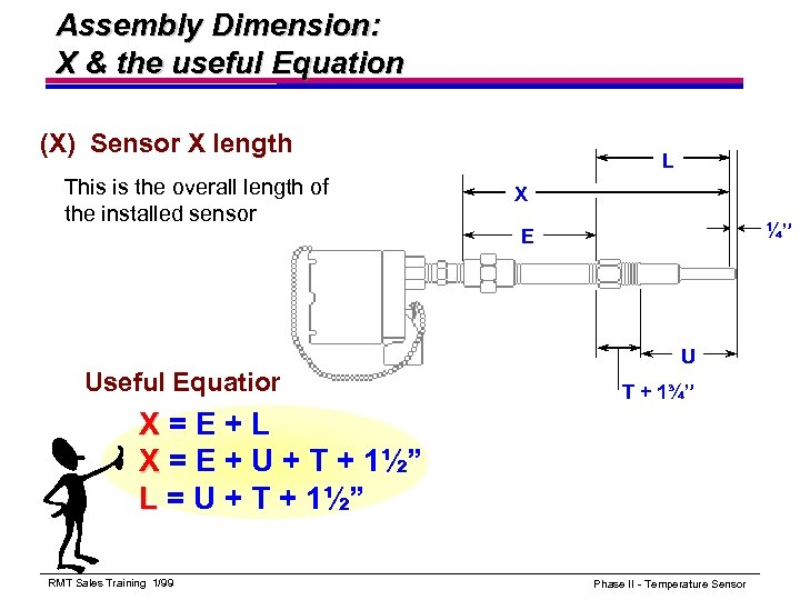 Assembly Dimension: X & the useful Equation (X) Sensor X length This is the