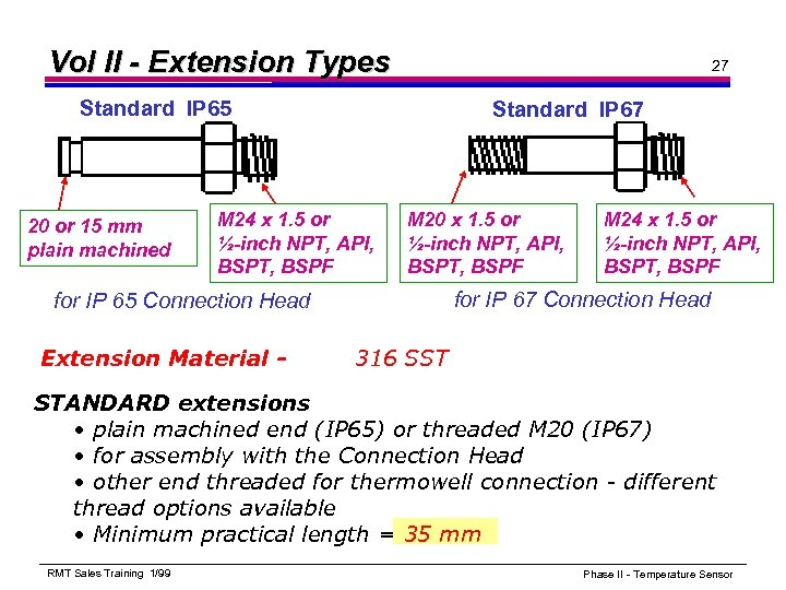 Vol II - Extension Types 27 Standard IP 65 20 or 15 mm plain