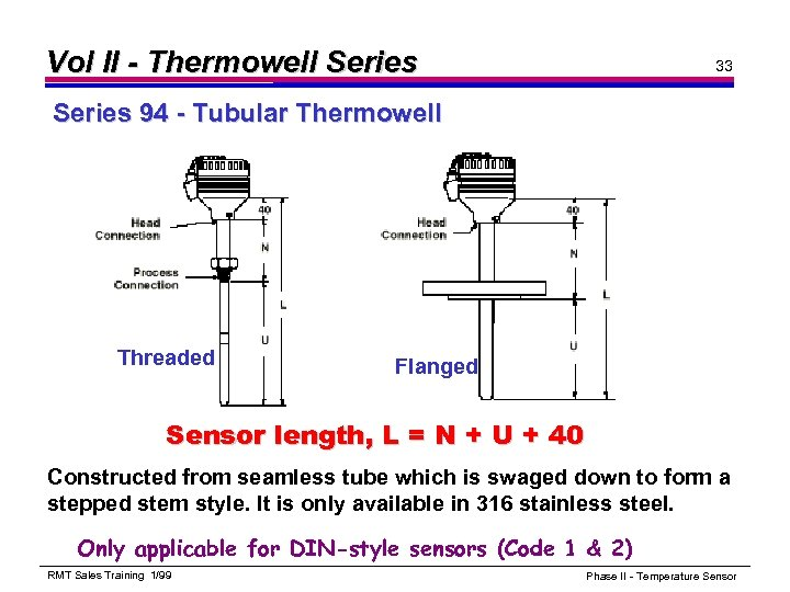 Vol II - Thermowell Series 33 Series 94 - Tubular Thermowell Threaded Flanged Sensor