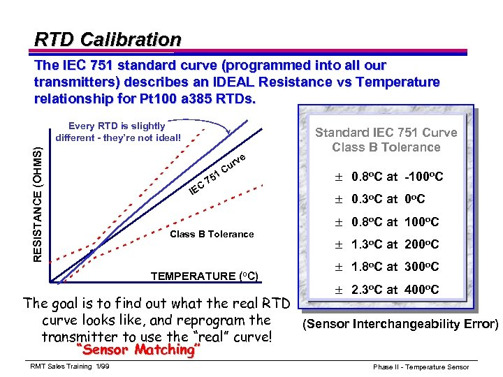 RTD Calibration The IEC 751 standard curve (programmed into all our transmitters) describes an