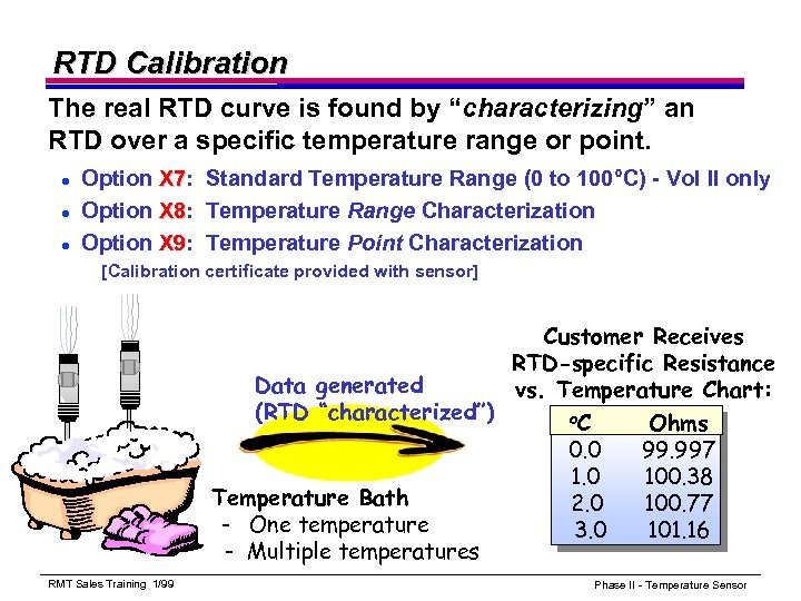 "RTD Calibration The real RTD curve is found by ""characterizing"" an RTD over a"