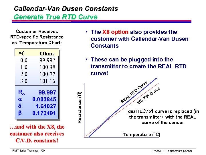 Callendar-Van Dusen Constants Generate True RTD Curve • The X 8 option also provides