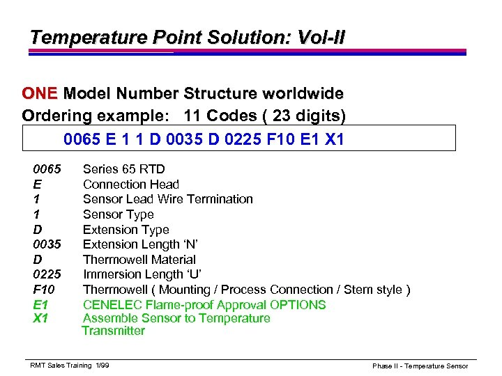 Temperature Point Solution: Vol-II ONE Model Number Structure worldwide Ordering example: 11 Codes (
