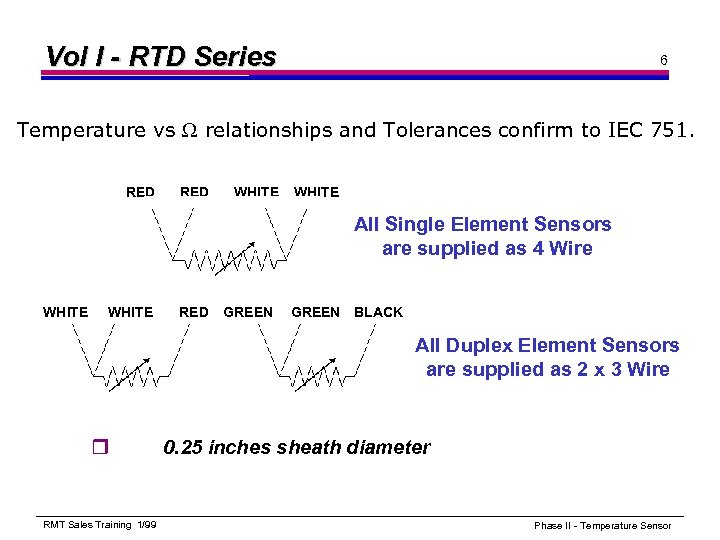 Vol I - RTD Series 6 Temperature vs relationships and Tolerances confirm to IEC