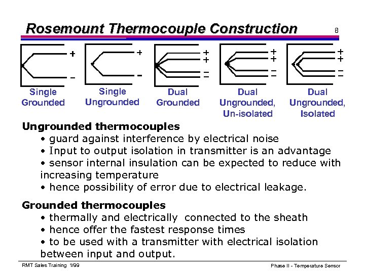 Rosemount Thermocouple Construction Single Grounded Single Ungrounded Dual Grounded Dual Ungrounded, Un-isolated 8 Dual