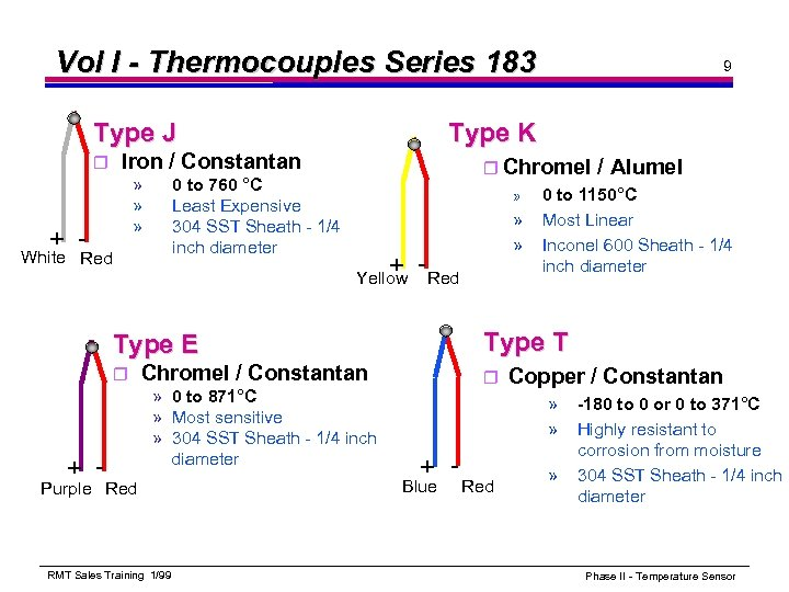 Vol I - Thermocouples Series 183 Type J r Type K Iron / Constantan