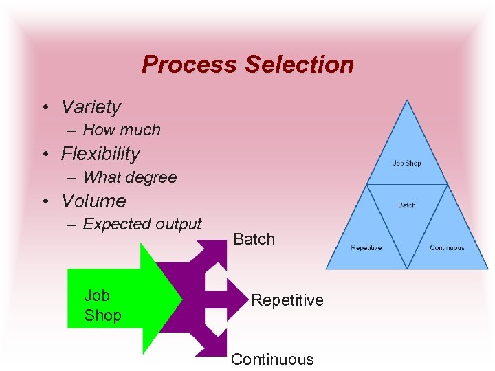 Process Selection • Variety – How much • Flexibility – What degree • Volume