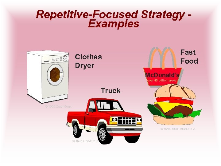 Repetitive-Focused Strategy Examples Fast Food Clothes Dryer Mc. Donald's over 95 billion served Truck