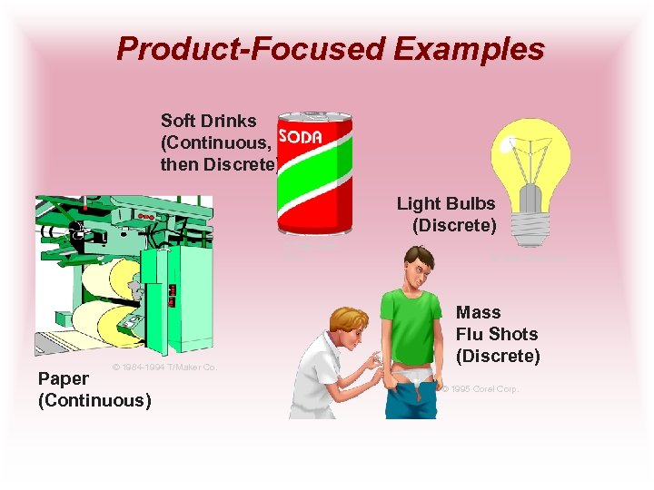 Product-Focused Examples Soft Drinks (Continuous, then Discrete) Light Bulbs (Discrete) © 1995 Corel Corp.
