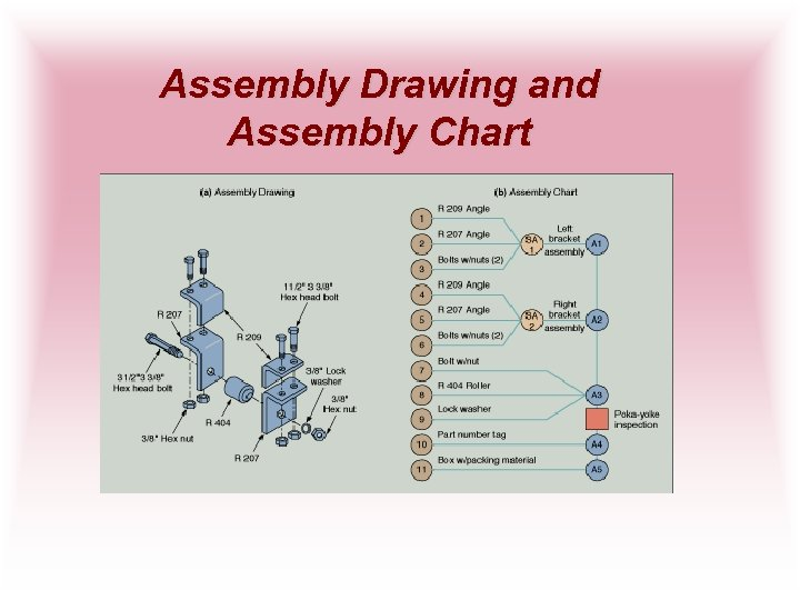 Assembly Drawing and Assembly Chart